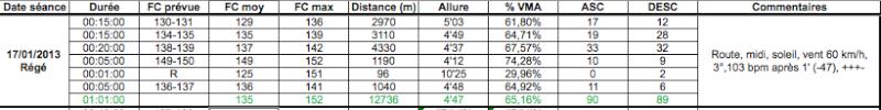 Dep1703 ---) Avant Millau, le semi de Nice ! Captur39