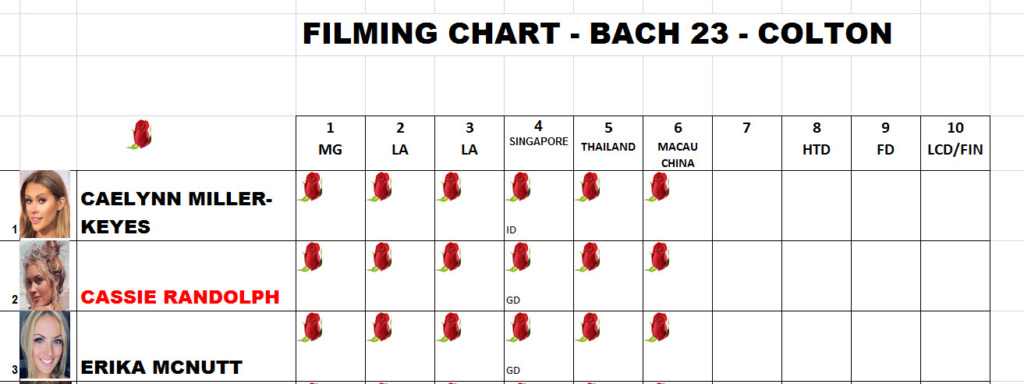 Bachelor 24 - Peter Weber - Filming Schedule - NO Discussion - *Sleuthing Spoilers* 2018-116