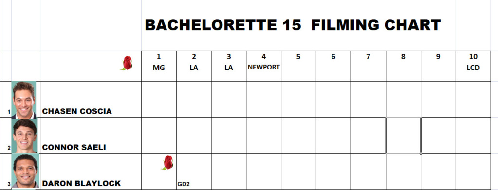 Bachelorette 15 - Hannah Brown - Filming Schedule - NO Discussion - *Sleuthing Spoilers*  2019-086