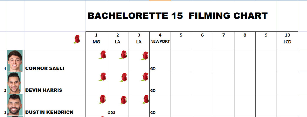 Bachelorette 15 - Hannah Brown - Filming Schedule - Discussion - *Sleuthing Spoilers* - Page 3 2019-097