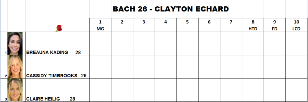 Bachelor 26 - Clayton Echard - Filming Schedule - *Sleuthing Spoilers*  Bach_210