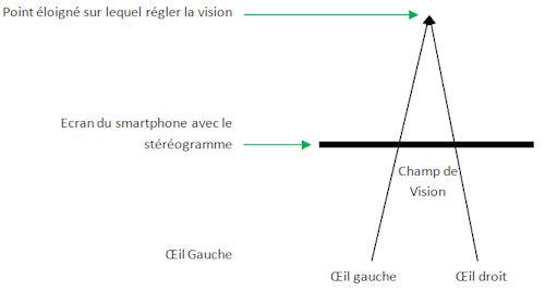 [SOFT] 3DSTEROID RDS / FANTASTIC 3D VIEW : Les stéréogrammes -->  la 3D sans écran 3D [Gratuit] Image410