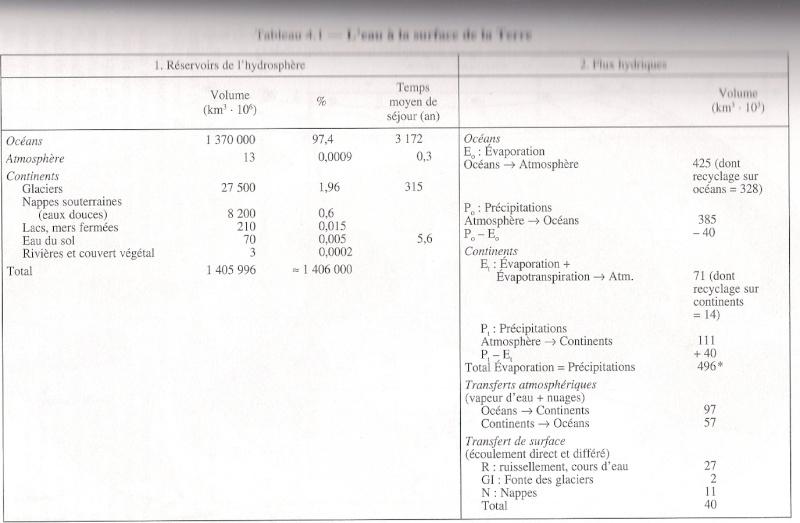 """La climatologie """"pour les nuls"""" Hpqsca12"""