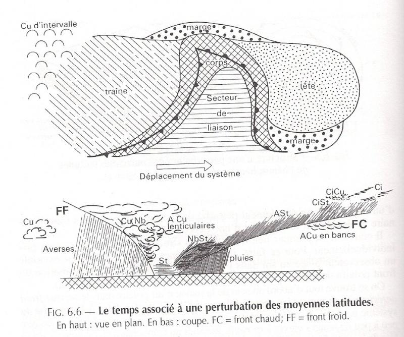 """La climatologie """"pour les nuls"""" Hpqsca18"""