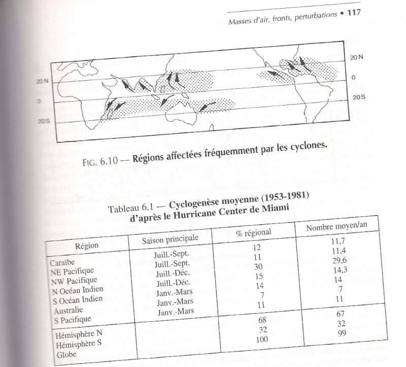 """La climatologie """"pour les nuls"""" Hpqsca21"""