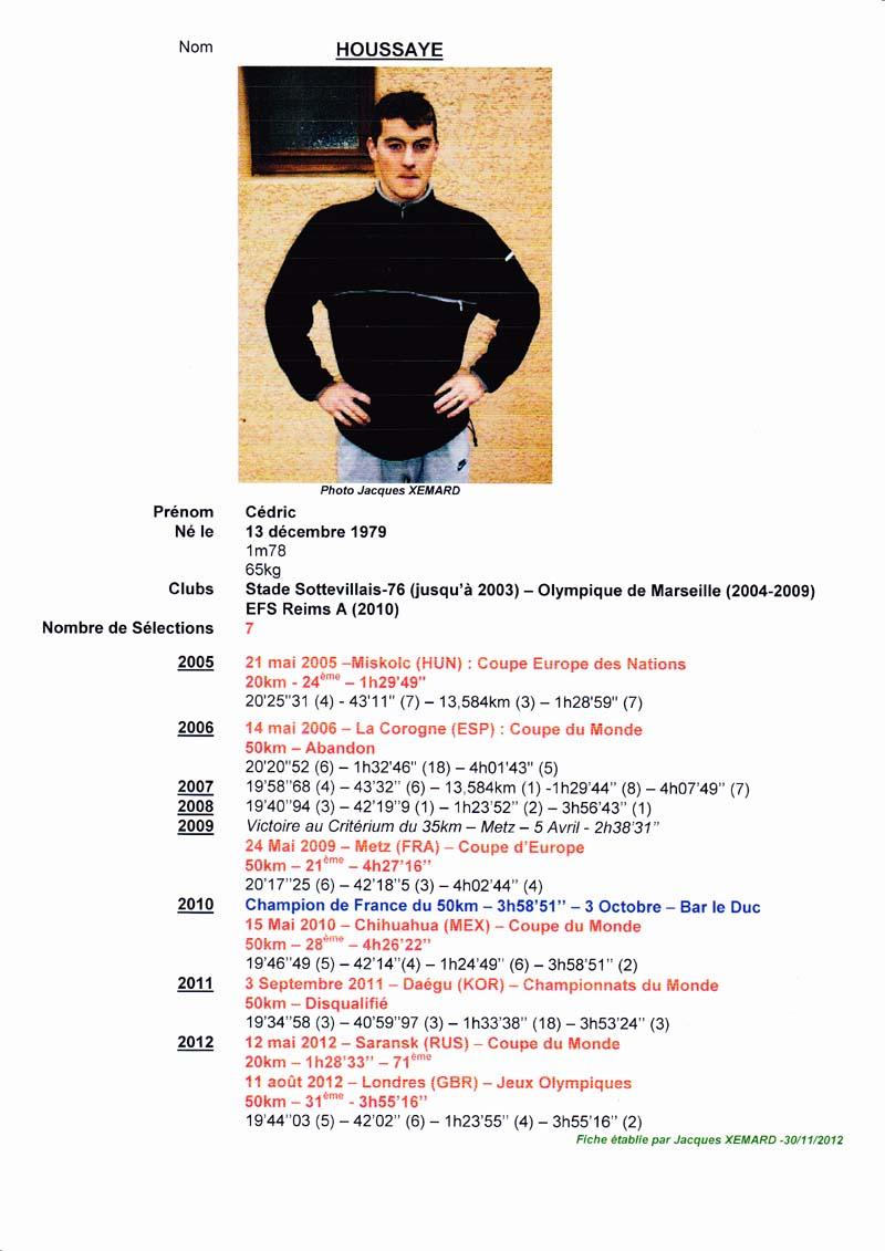 Cédric HOUSSAYE et la fiche technique de XEMARD J. Houssa10