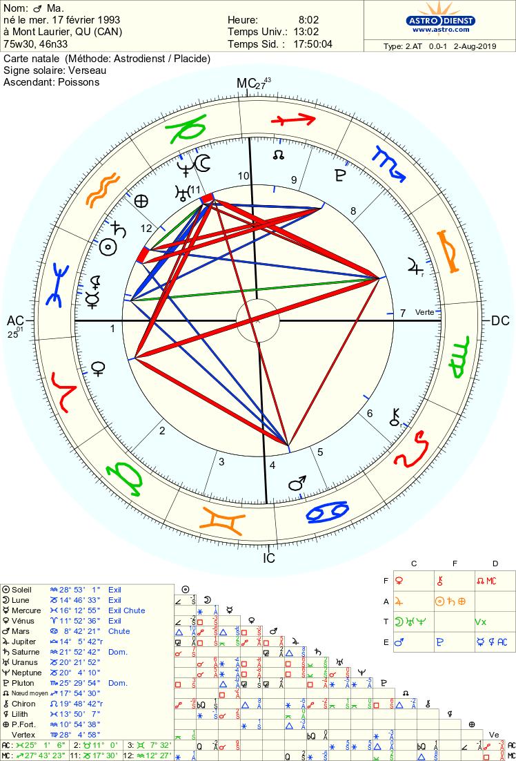 Qu'est-ce que ça vous dit? Astro_42