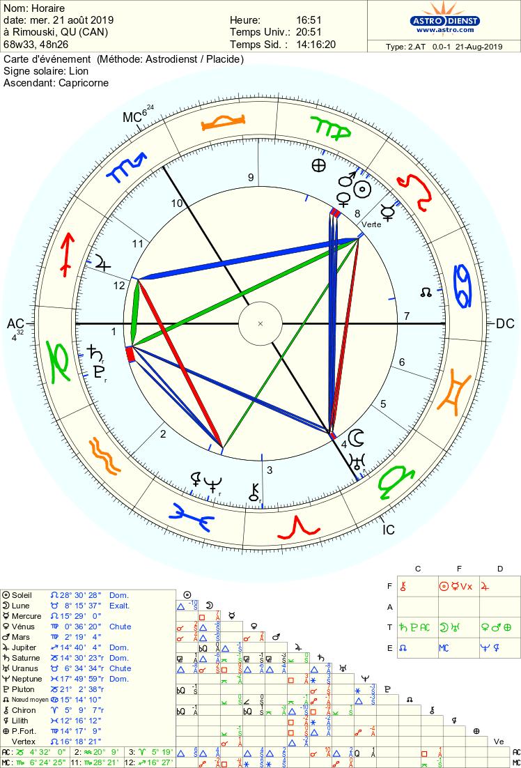 Q-H: Nouveau directeur Astro_43