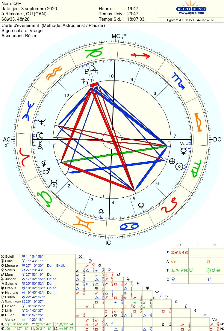 Q-H: Contact Astro_74