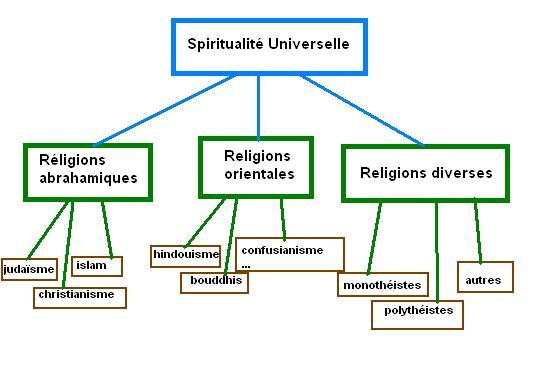 Un forum universaliste Arbrer10