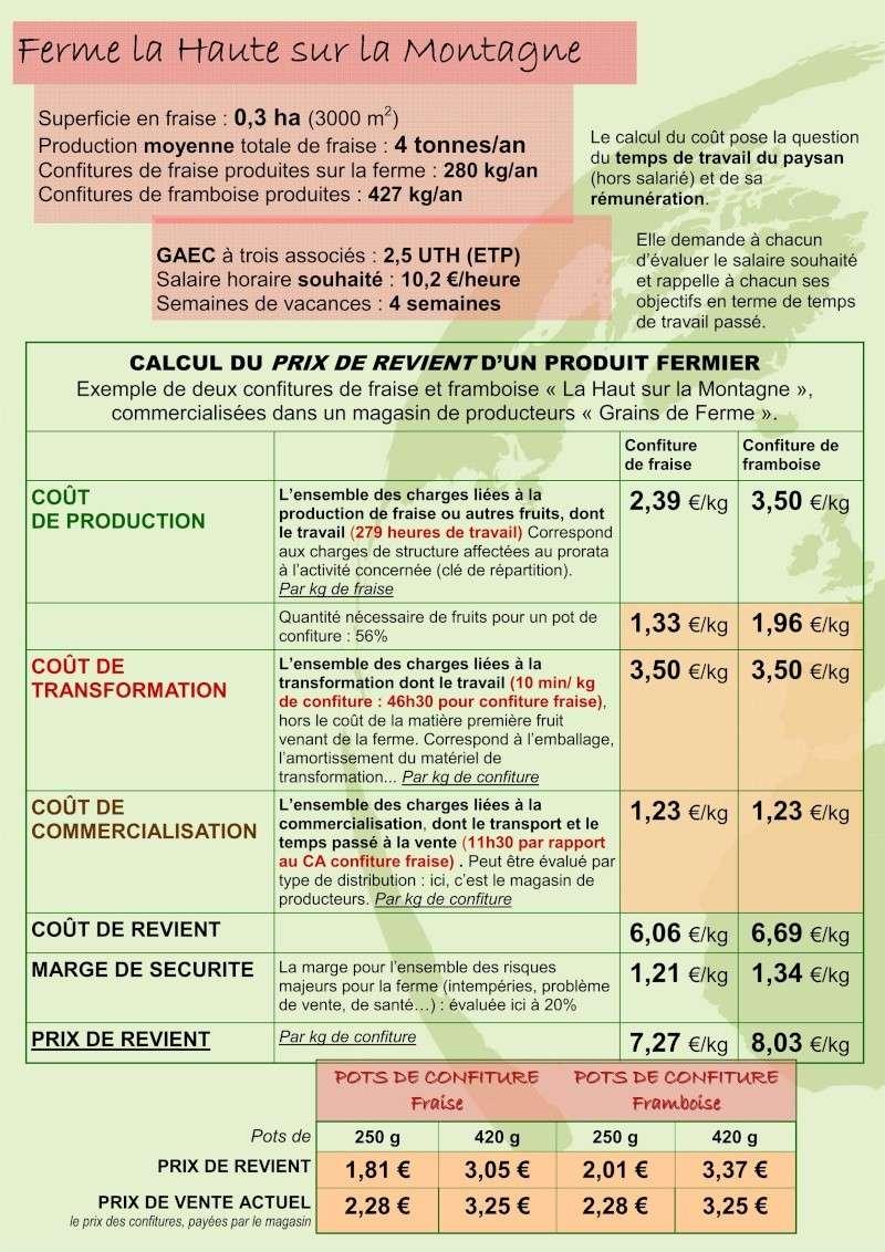 Fiche calculer son prix de vente ( Exemple pratique des coûts entrant dans la production d'un pot de confiture ) Prix_d10