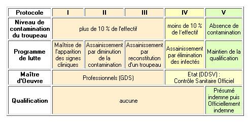CAEV : VIRUS DE L'ARTHRITE ENCEPHALITE CAPRINE Protoc11