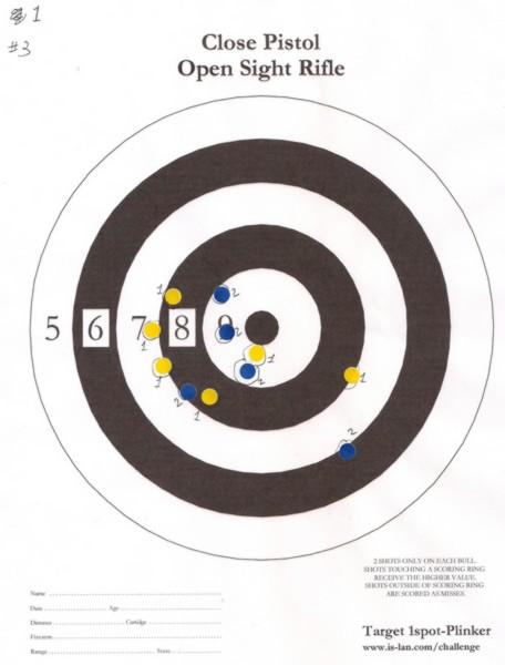 Schofield #3 Target10