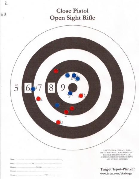 Schofield #3 Target11