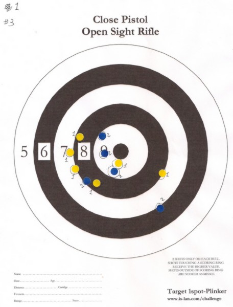 le schofield ASG 4,5 mm Target12
