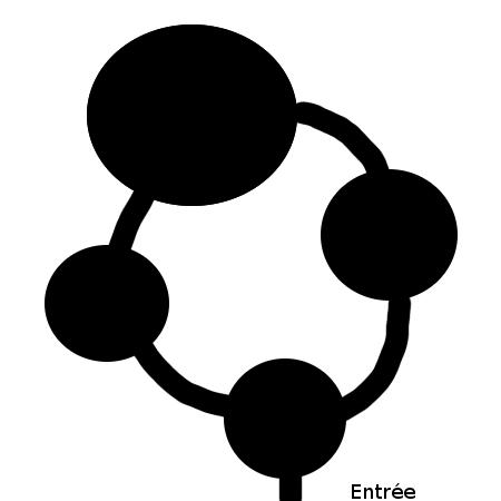 CHAPITRE 6 - Coordination des joueurs Plan_e10