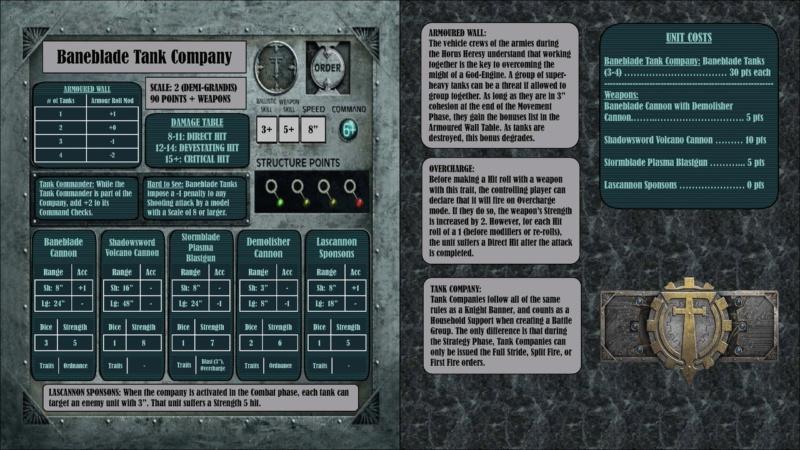 Règles officieuses pour Blindés super lourds Lmku5110