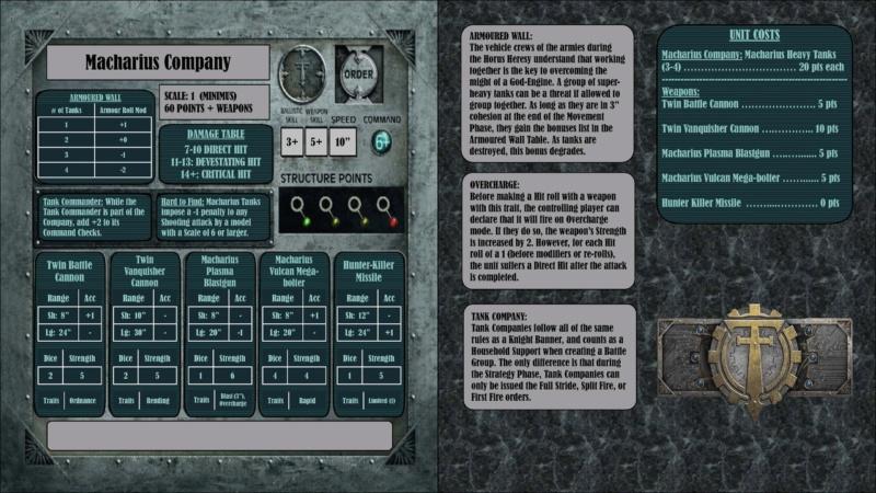 Règles officieuses pour Blindés super lourds Luji4m10
