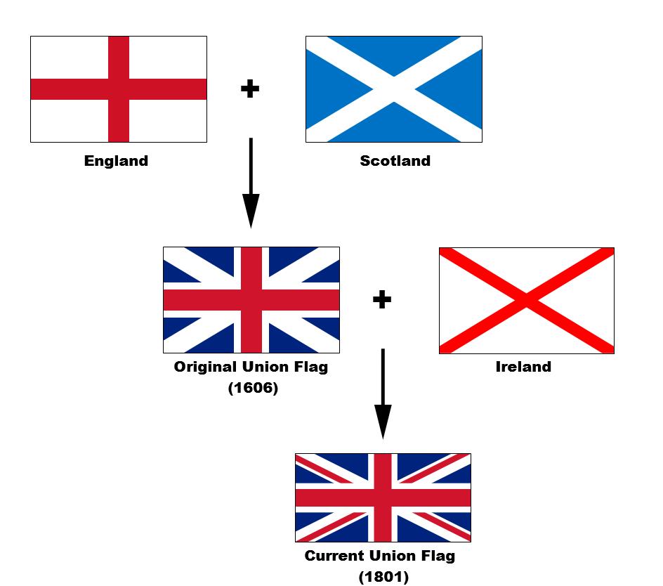 Cherchez l'erreur... Flags_10