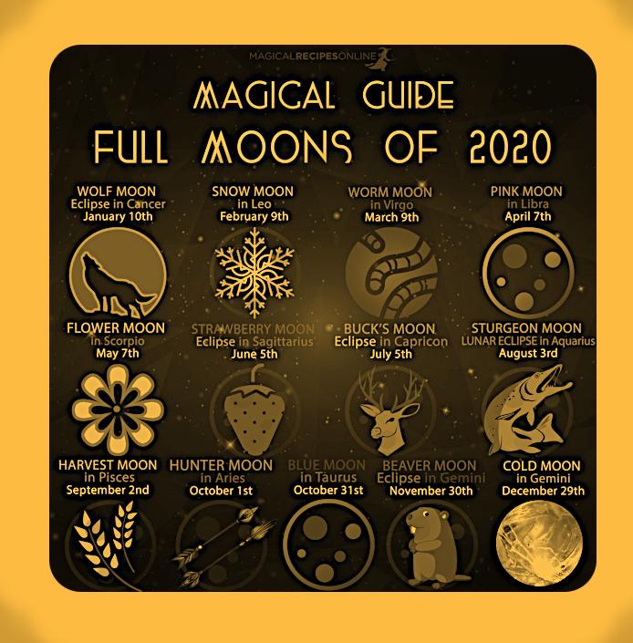 Магическое Руководство по Полнолуниям на 2020 год. A_aaaa14