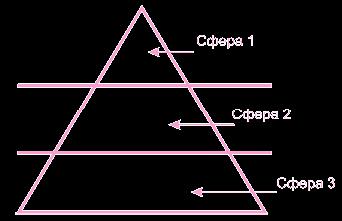 Воздействие при помощи пирамиды. Aa_810