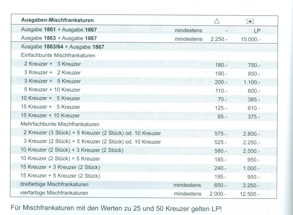 Nachtrag - Freimarken-Ausgabe 1867 : Kopfbildnis Kaiser Franz Joseph I - Seite 21 Austri27