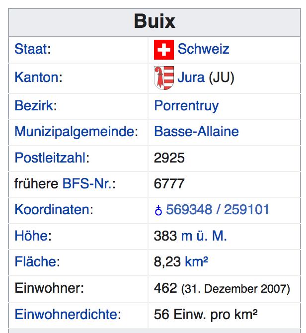Ehemalige Gemeinde Buix Scherm12