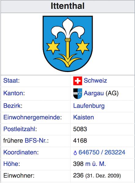 Ittenthal (AG): 236 Einwohner Scherm22