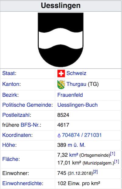 Uesslingen (TG) : 745 Einwohner Scherm23