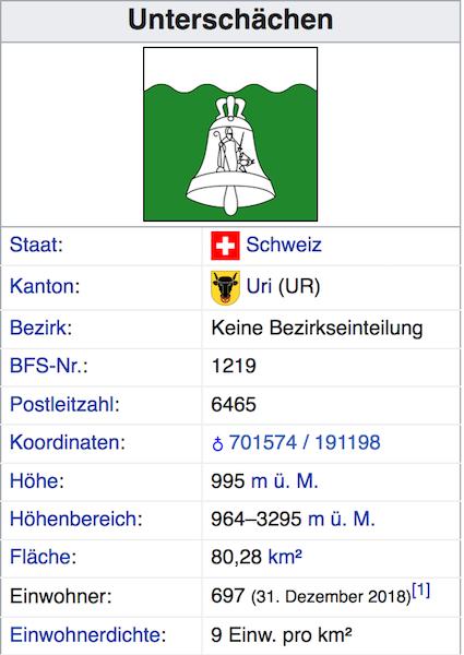 Unterschächen (UR): 697 Einwohner Scherm24