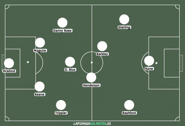 Eurocopa 2021: כיום ברית הגורל נגד אידיוטים נגד הסתגרות - Página 5 Captur12