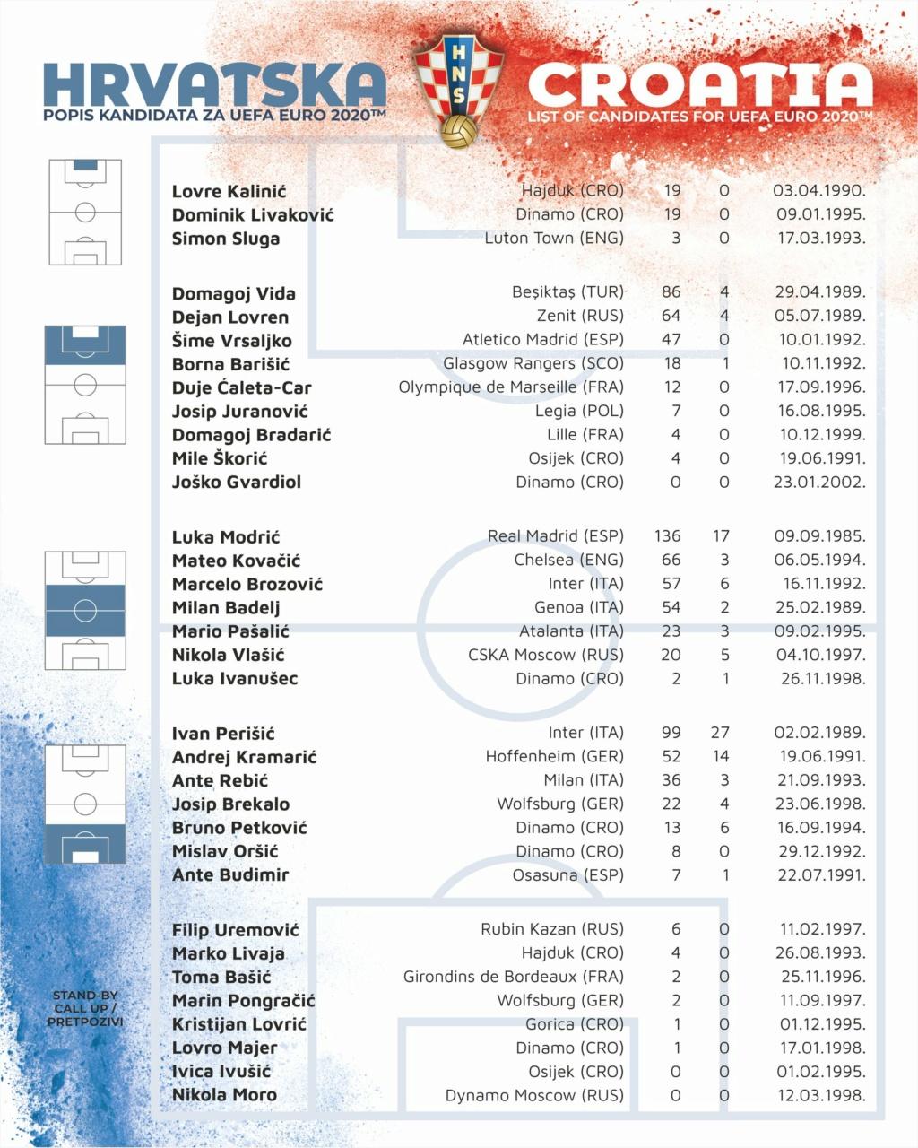 Eurocopa 2021: כיום ברית הגורל נגד אידיוטים נגד הסתגרות - Página 5 E1ly4710