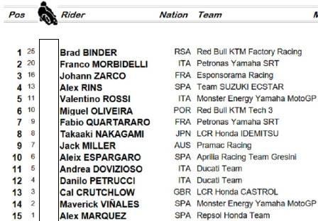 Mundial motoGP 2020 - Página 3 15969710