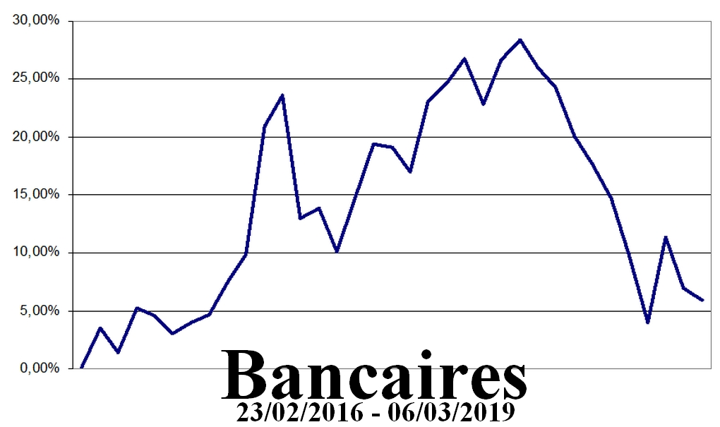 Mercredi 06 mars 2019 - Page 4 Bancai10