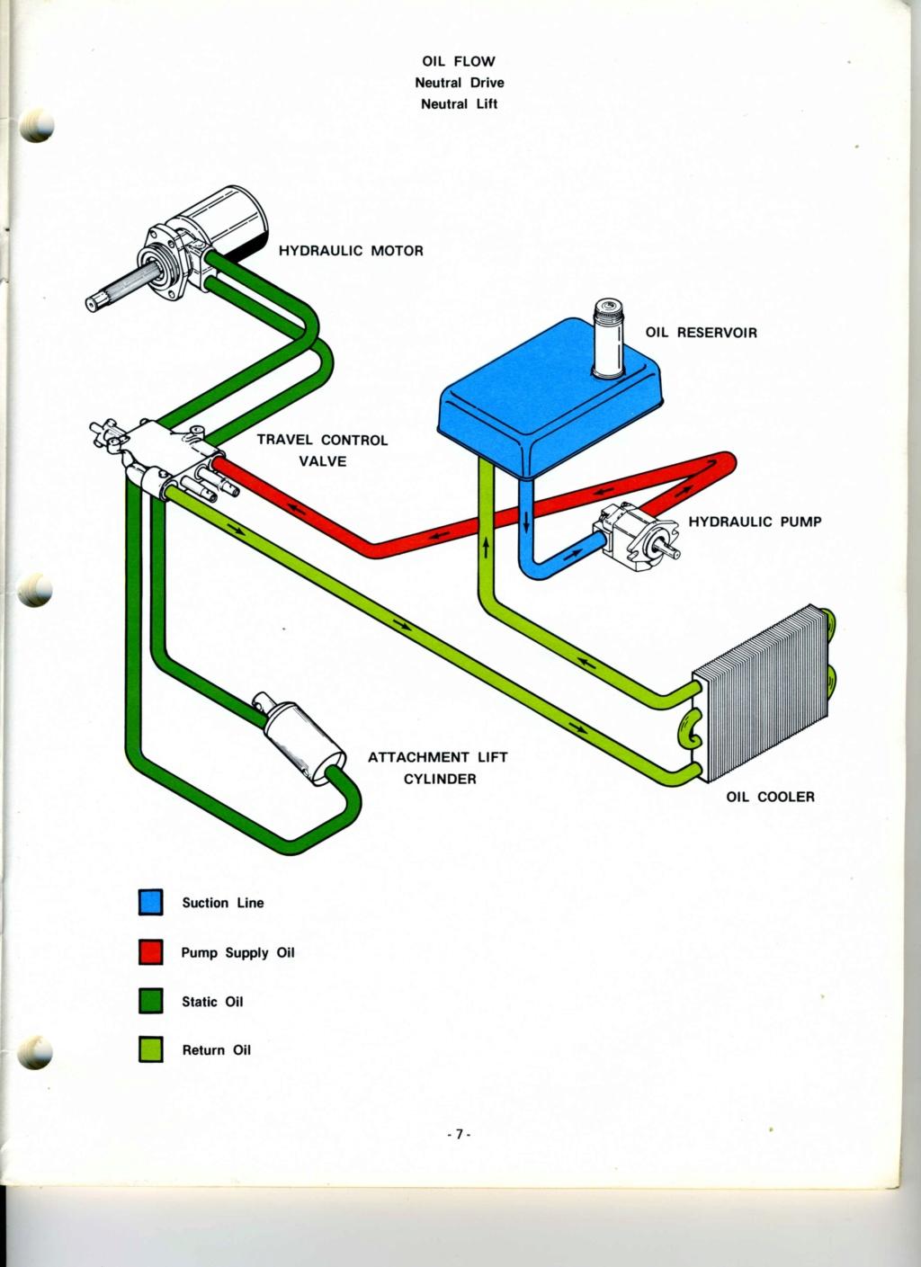 MUT: Murray Utility Tractor - Page 11 Hydrau11