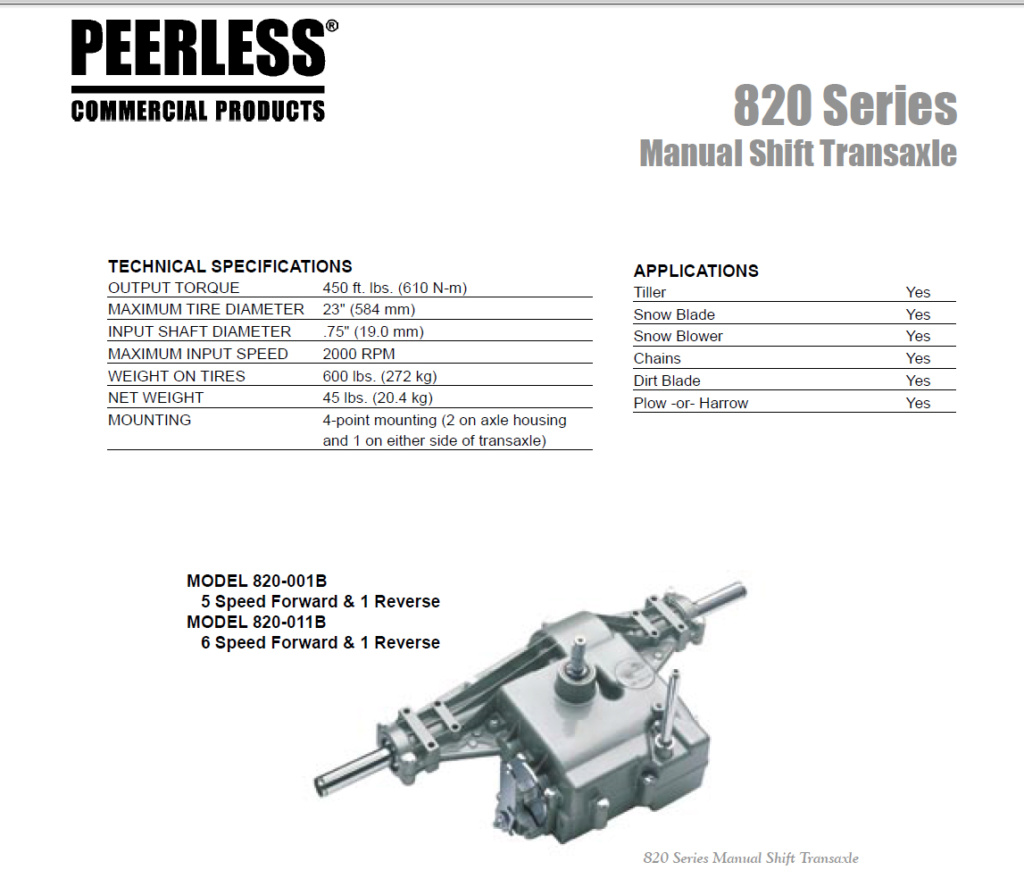 What is the best transaxle for a mudder? P82010
