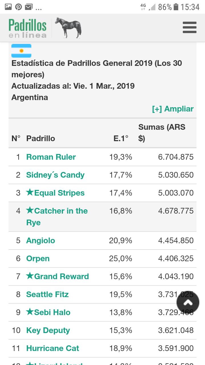 Sidney's Candy en La Pasion - Página 5 Screen79