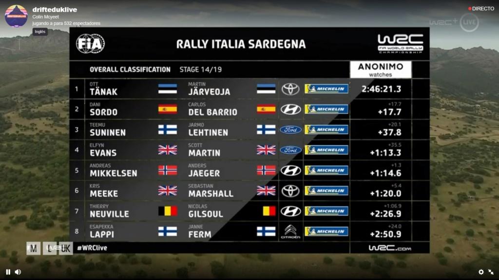 WRC: Rallye d'Italia - Sardegna [13-16 Junio] - Página 4 110