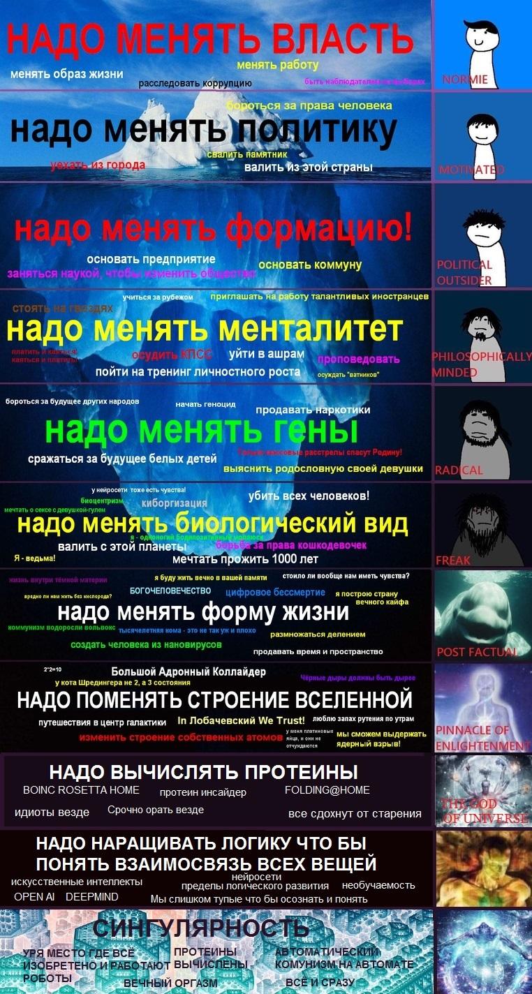 ПЛАНЕТА  ЗЕМЛЯ ПЕРЕНЕСЕНА В ПРОСТРАНСТВЕ И ВРЕМЕНИ, - Страница 2 15366311