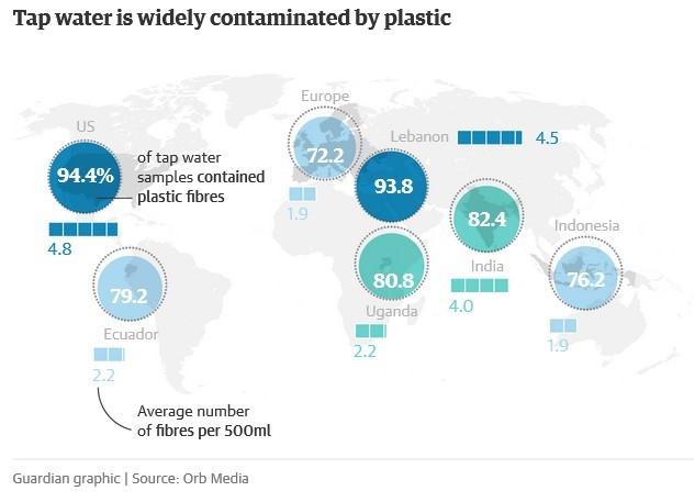 La bioaccumulation: petites substances, grosses conséquences L_eau_10