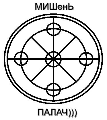 МИШенЬ Iu-311