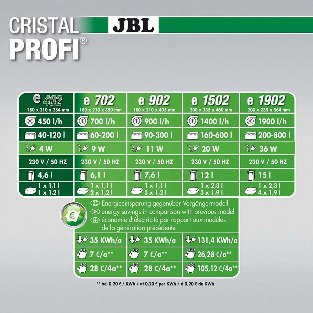 Filtre externe e402 / e702 de chez JBL Jbl10
