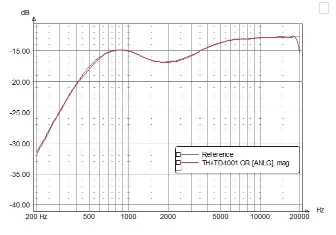 Nuevo proyecto TAD 2402 - Página 5 D5e82d10