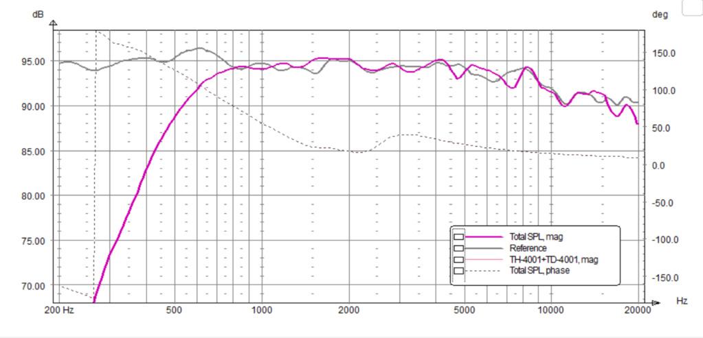 Nuevo proyecto TAD 2402 Sim10