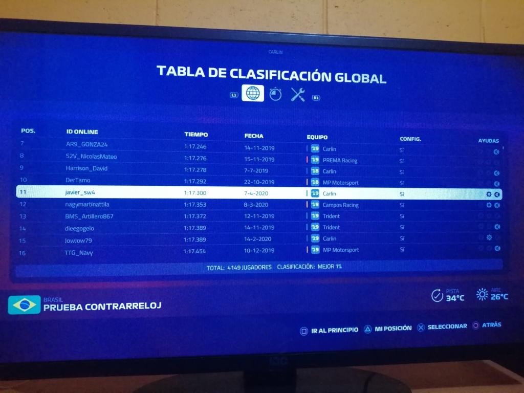 [F2 PS4] Inscripciones Temporada XVI | CERRADAS Inboun11