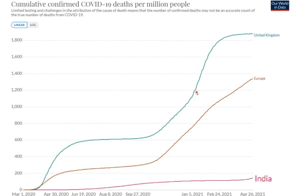 Coronavirus pandemic 2019-20 #3 - Page 4 16197510