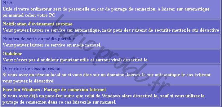 Régler les services Windows 2000, XP et Vista Ser810