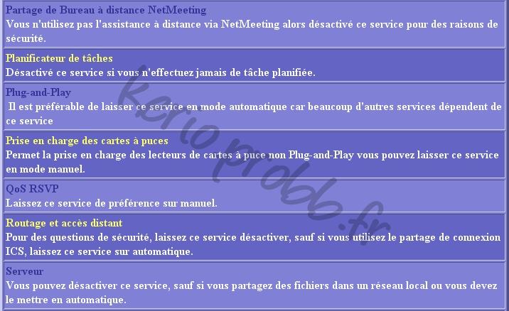 Régler les services Windows 2000, XP et Vista Ser910