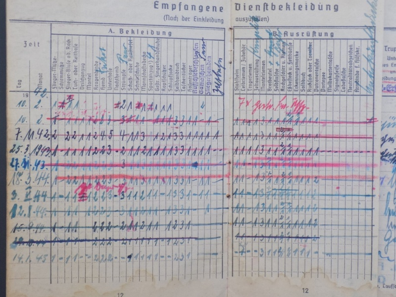 Vos livrets militaires allemands WWII (Soldbuch, Wehrpass..) / Heer-LW-KM-SS... - Page 2 Dscn3259