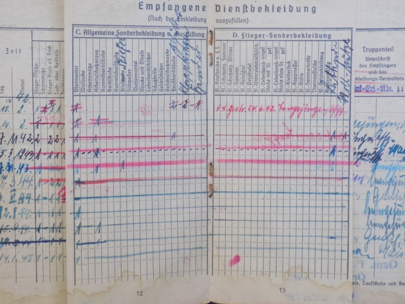 Vos livrets militaires allemands WWII (Soldbuch, Wehrpass..) / Heer-LW-KM-SS... - Page 2 Dscn3260
